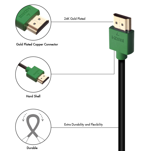 2.5m HDMI Cable - Smallest Head SUPREME GREEN 'In The World' (SH2.5GRN)