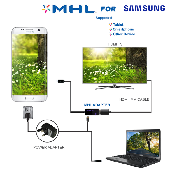 Samsung 4K Definition MHL Adaptor Cable MHL Adaptor For Connection to HD TV's