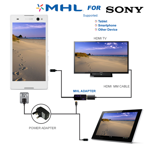 SONY 4K Definition MHL Adaptor Cable MHL Adaptor For Connection to HD TV's