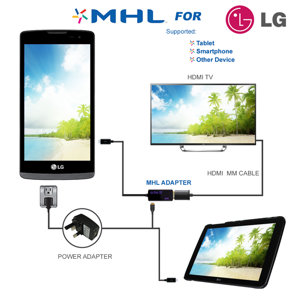 LG 4K Definition MHL Adaptor Cable MHL Adaptor For Connection to HD TV's