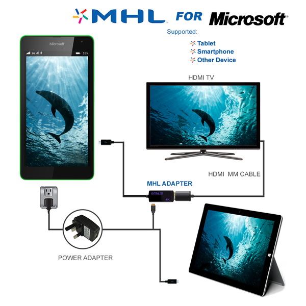 MICROSOFT 4K Definition MHL Adaptor Cable MHL Adaptor For Connection to HD TV's