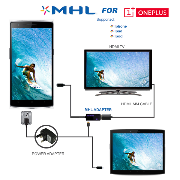 4K Definition ONE PLUS ANDROID MHL Adaptor Cable MHL Adaptor For Connection to HD TV's
